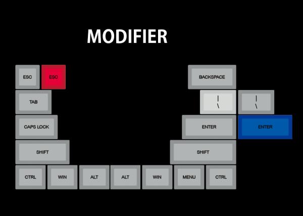 002-modifier-600x427